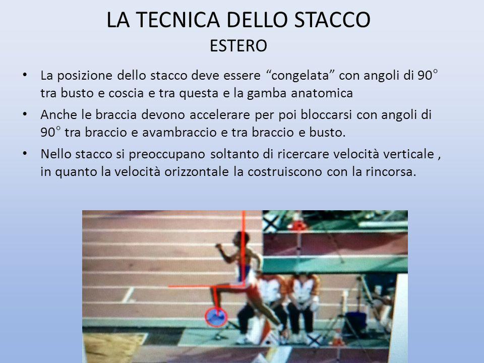 """LA TECNICA DELLO STACCO ESTERO La posizione dello stacco deve essere """"congelata"""" con angoli di 90° tra busto e coscia e tra questa e la gamba anatomic"""