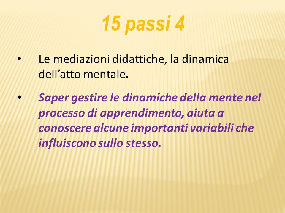 15 passi 4 Le mediazioni didattiche, la dinamica dell'atto mentale.