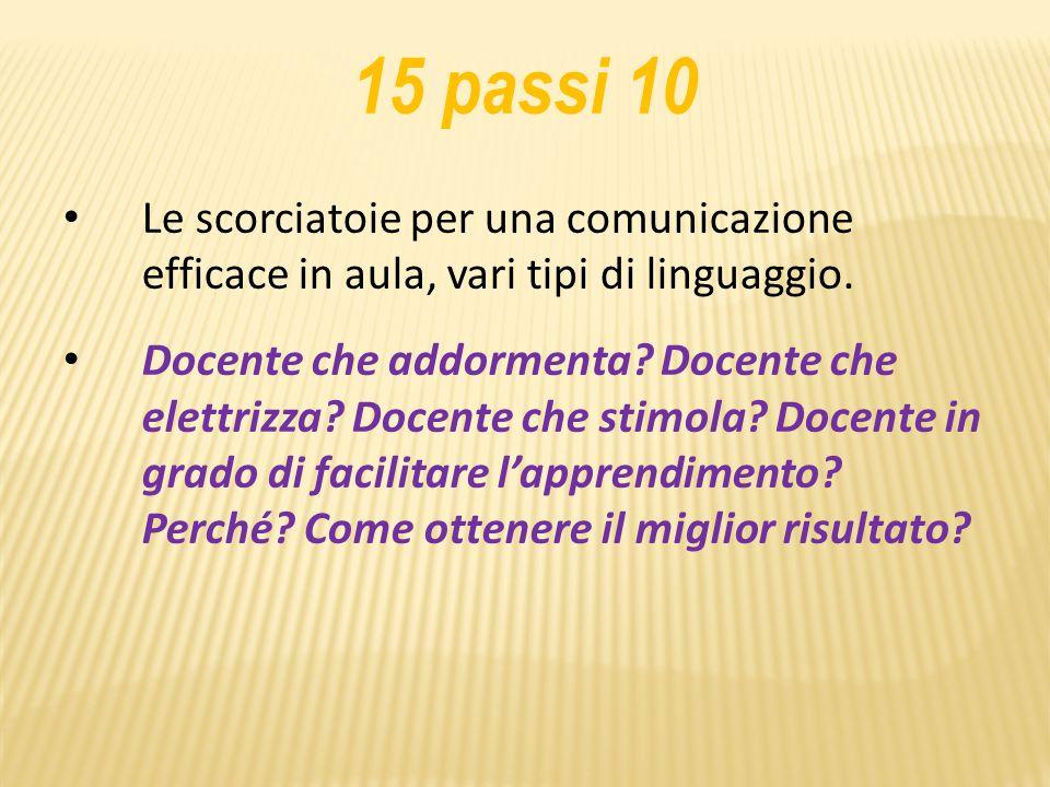 15 passi 10 Le scorciatoie per una comunicazione efficace in aula, vari tipi di linguaggio.