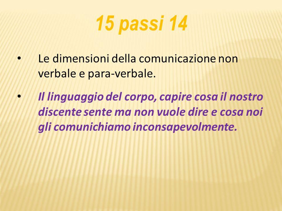 15 passi 14 Le dimensioni della comunicazione non verbale e para-verbale.
