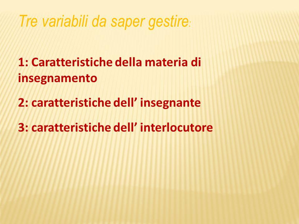 Tre variabili da saper gestire : 1: Caratteristiche della materia di insegnamento 2: caratteristiche dell' insegnante 3: caratteristiche dell' interlocutore