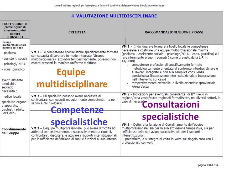 Competenze specialistiche Consultazioni specialistiche Equipe multidisciplinare