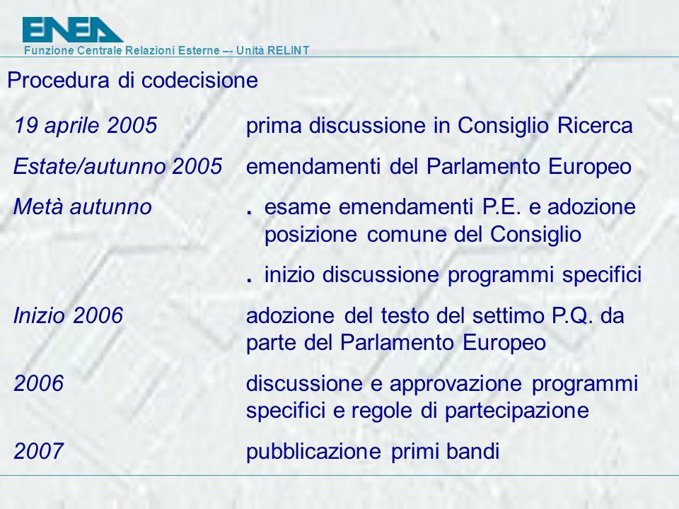 Funzione Centrale Relazioni Esterne –- Unità RELINT Procedura di codecisione 19 aprile 2005prima discussione in Consiglio Ricerca Estate/autunno 2005 emendamenti del Parlamento Europeo.