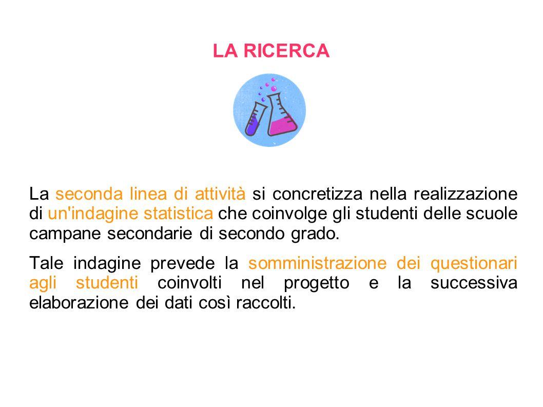 LA RICERCA La seconda linea di attività si concretizza nella realizzazione di un'indagine statistica che coinvolge gli studenti delle scuole campane s