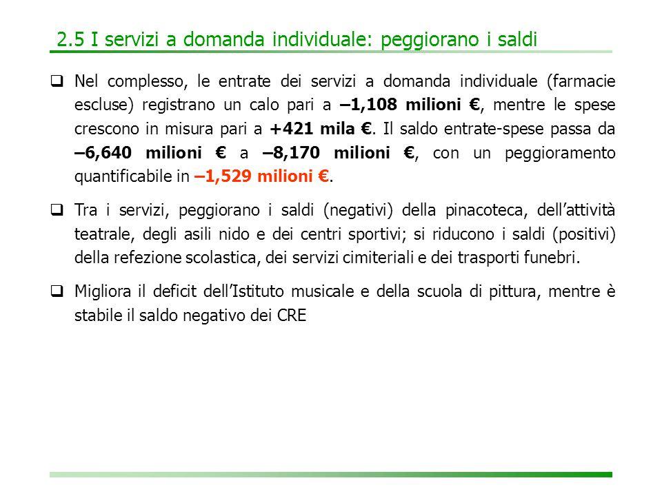 2.5 I servizi a domanda individuale: peggiorano i saldi  Nel complesso, le entrate dei servizi a domanda individuale (farmacie escluse) registrano un calo pari a –1,108 milioni €, mentre le spese crescono in misura pari a +421 mila €.