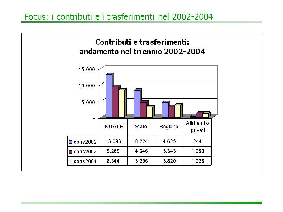 Focus: i contributi e i trasferimenti nel 2002-2004