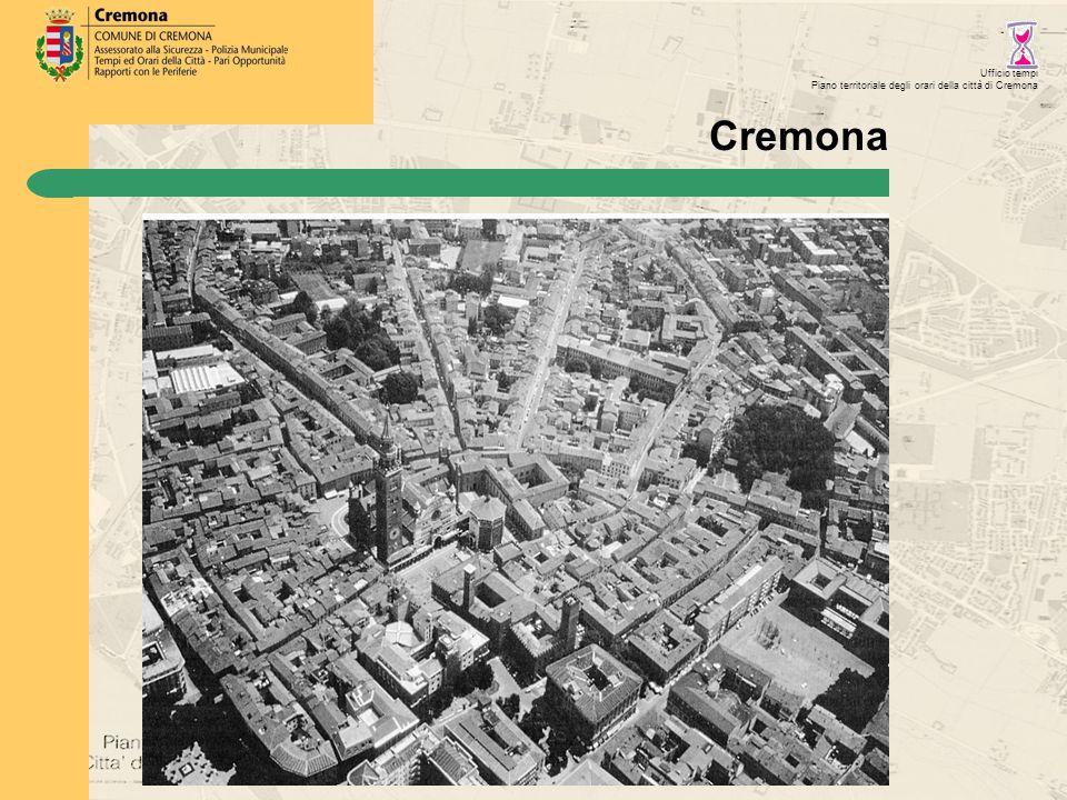 Ufficio tempi Piano territoriale degli orari della città di Cremona Cremona