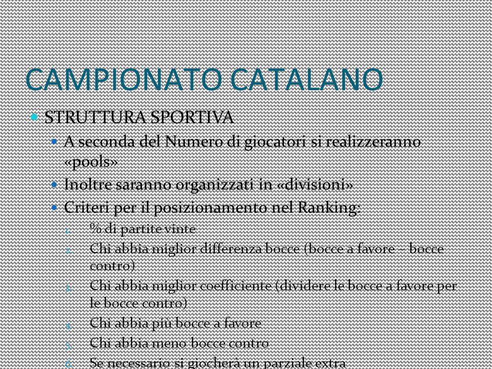 CAMPIONATO CATALANO STRUTTURA SPORTIVA A seconda del Numero di giocatori si realizzeranno «pools» Inoltre saranno organizzati in «divisioni» Criteri per il posizionamento nel Ranking: 1.