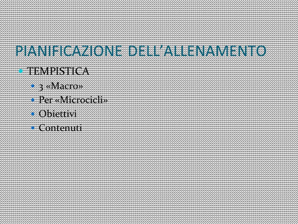 PIANIFICAZIONE DELL'ALLENAMENTO TEMPISTICA 3 «Macro» Per «Microcicli» Obiettivi Contenuti