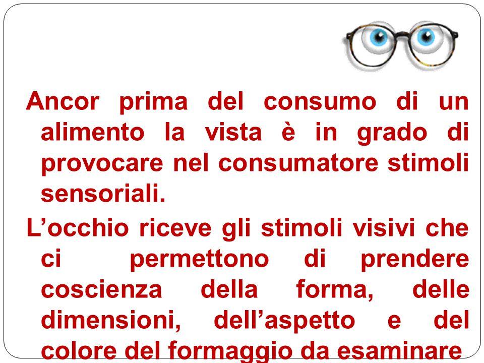 Ancor prima del consumo di un alimento la vista è in grado di provocare nel consumatore stimoli sensoriali. L'occhio riceve gli stimoli visivi che ci