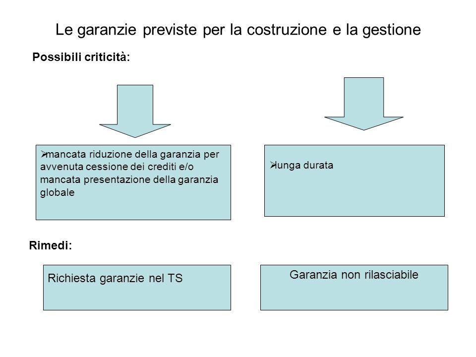 Le garanzie previste per la costruzione e la gestione Possibili criticità: Rimedi:  mancata riduzione della garanzia per avvenuta cessione dei credit