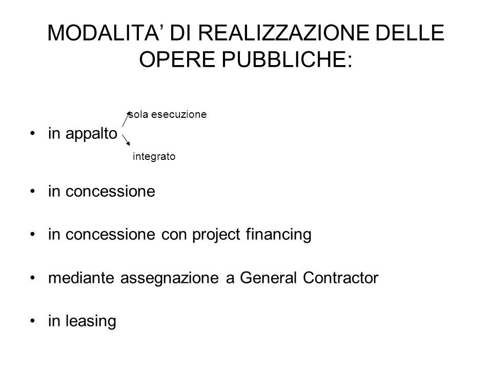 MODALITA' DI REALIZZAZIONE DELLE OPERE PUBBLICHE: sola esecuzione in appalto integrato in concessione in concessione con project financing mediante as