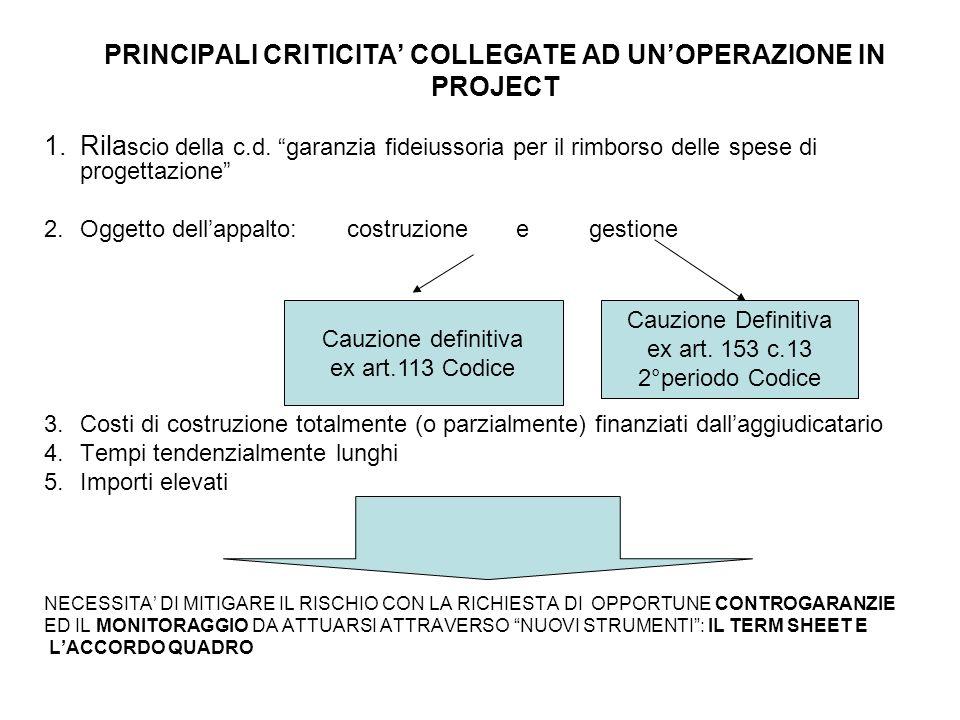 """PRINCIPALI CRITICITA' COLLEGATE AD UN'OPERAZIONE IN PROJECT 1.Rila scio della c.d. """"garanzia fideiussoria per il rimborso delle spese di progettazione"""
