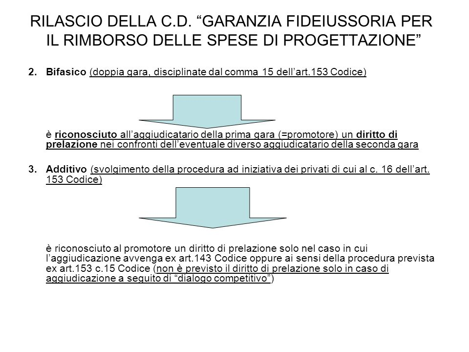 """RILASCIO DELLA C.D. """"GARANZIA FIDEIUSSORIA PER IL RIMBORSO DELLE SPESE DI PROGETTAZIONE"""" 2.Bifasico (doppia gara, disciplinate dal comma 15 dell'art.1"""