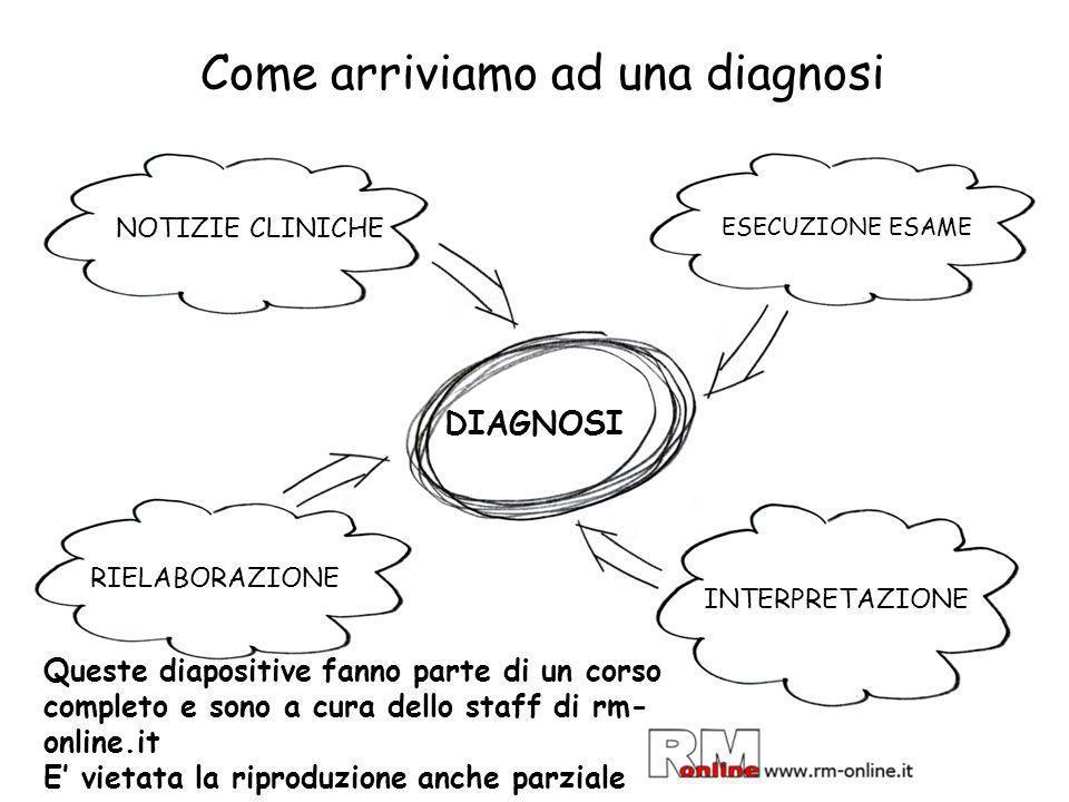 NOTIZIE CLINICHE ESECUZIONE ESAME INTERPRETAZIONE DIAGNOSI Come arriviamo ad una diagnosi Queste diapositive fanno parte di un corso completo e sono a
