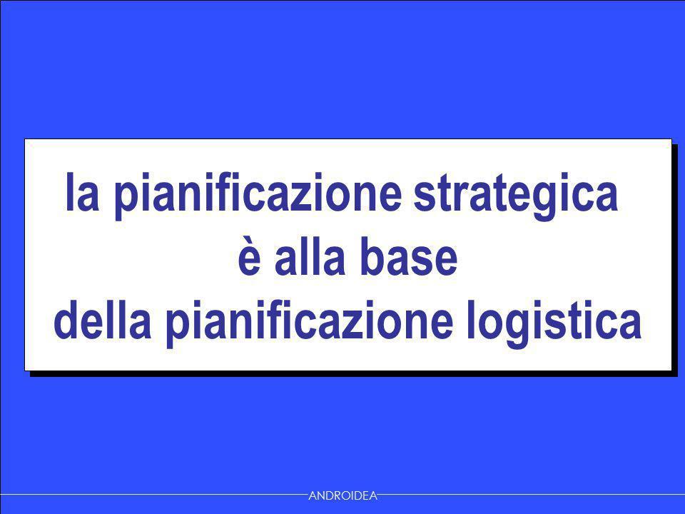 la pianificazione strategica è alla base della pianificazione logistica la pianificazione strategica è alla base della pianificazione logistica ANDROI
