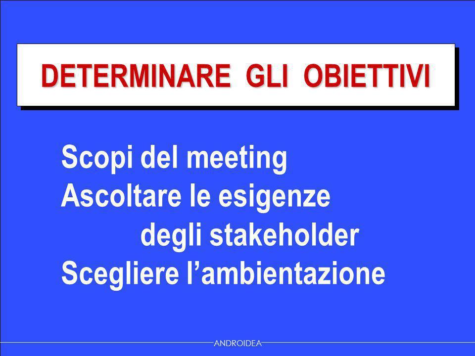 Scopi del meeting Ascoltare le esigenze degli stakeholder Scegliere l'ambientazione DETERMINARE GLI OBIETTIVI ANDROIDEA