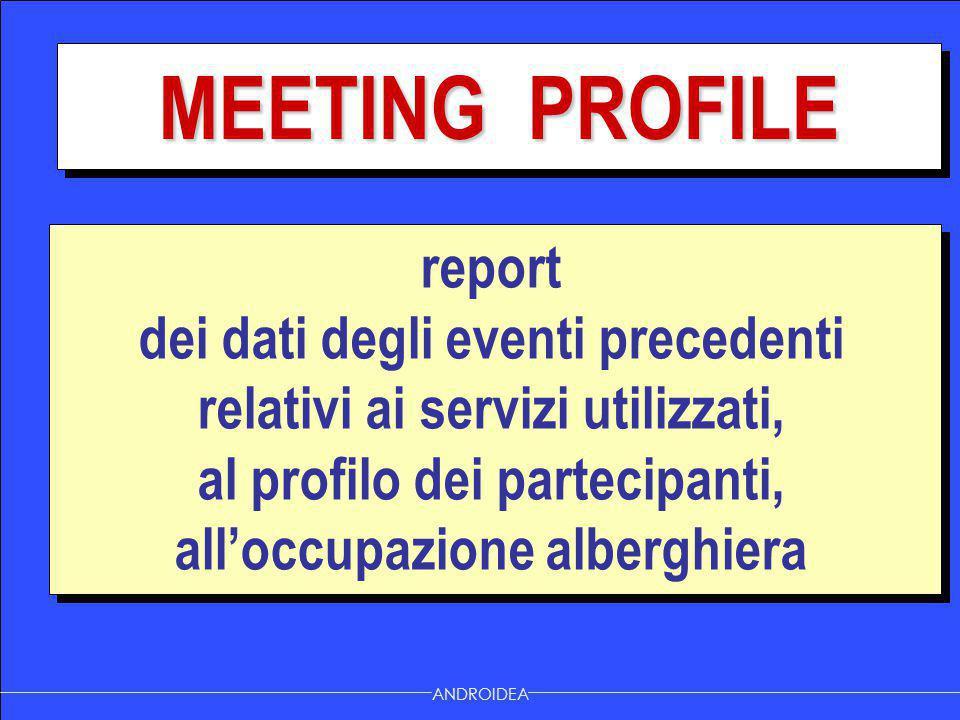 MEETING PROFILE ANDROIDEA report dei dati degli eventi precedenti relativi ai servizi utilizzati, al profilo dei partecipanti, all'occupazione albergh