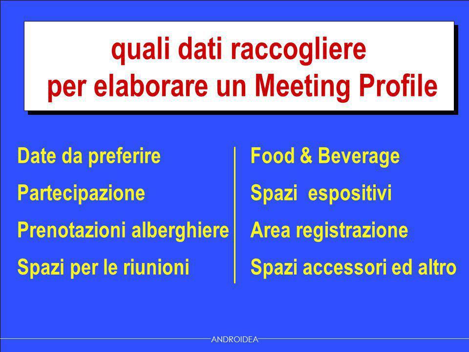 ANDROIDEA quali dati raccogliere per elaborare un Meeting Profile quali dati raccogliere per elaborare un Meeting Profile Date da preferire Partecipaz