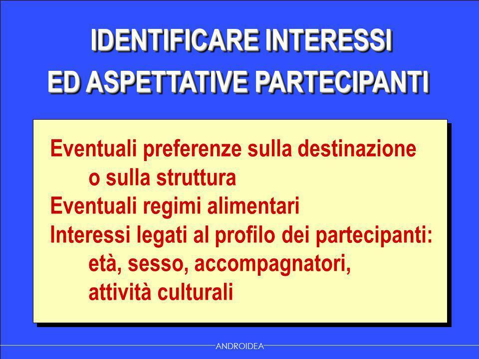 IDENTIFICARE INTERESSI ED ASPETTATIVE PARTECIPANTI IDENTIFICARE INTERESSI ED ASPETTATIVE PARTECIPANTI Eventuali preferenze sulla destinazione o sulla