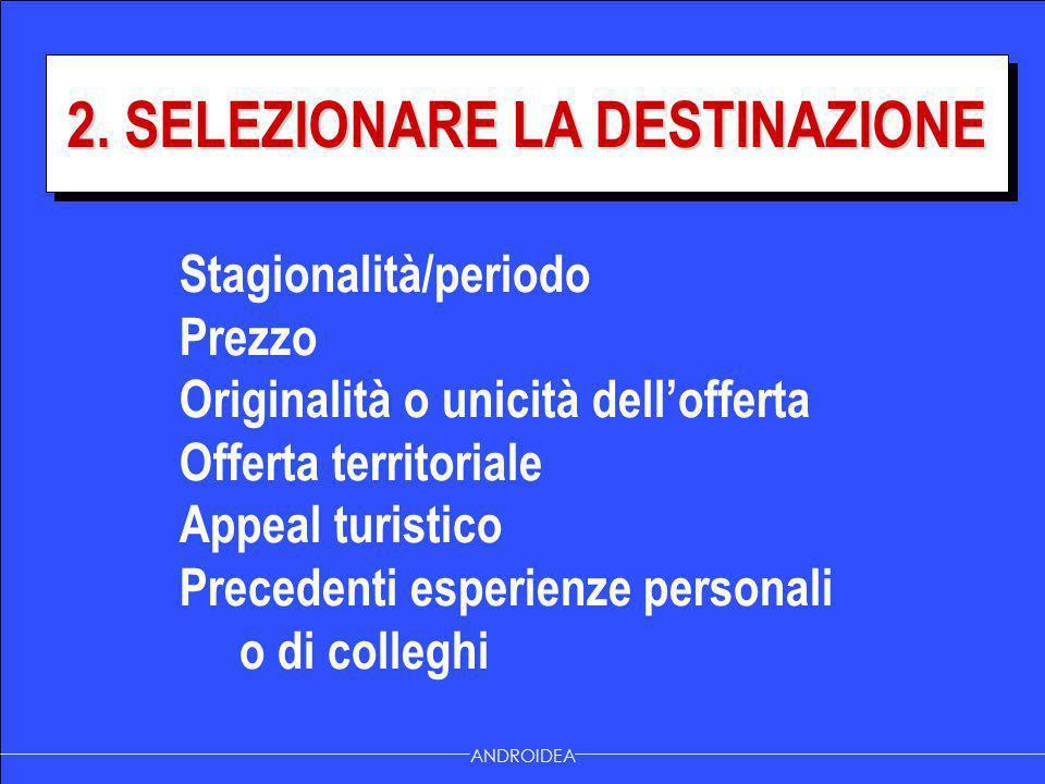 Stagionalità/periodo Prezzo Originalità o unicità dell'offerta Offerta territoriale Appeal turistico Precedenti esperienze personali o di colleghi 2.