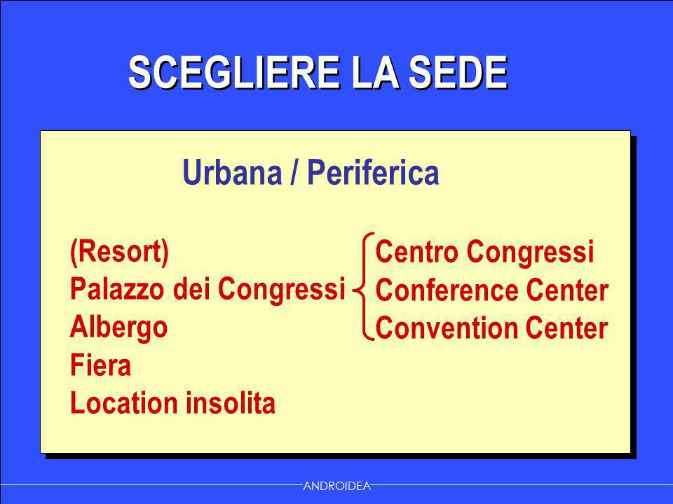 SCEGLIERE LA SEDE Urbana / Periferica (Resort) Palazzo dei Congressi Albergo Fiera Location insolita ANDROIDEA Centro Congressi Conference Center Convention Center