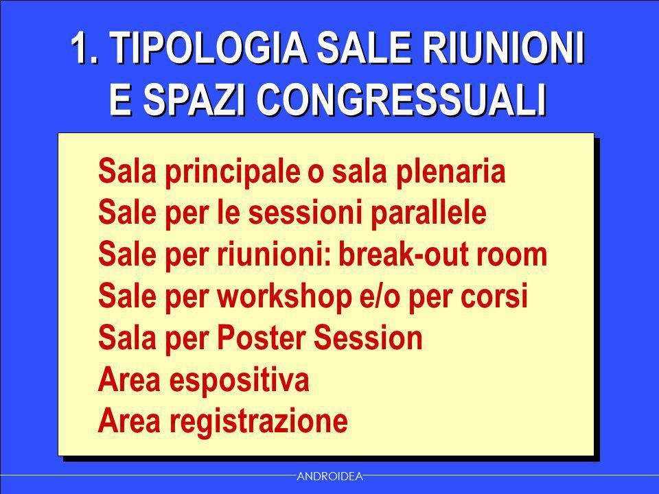 1. TIPOLOGIA SALE RIUNIONI E SPAZI CONGRESSUALI ANDROIDEA Sala principale o sala plenaria Sale per le sessioni parallele Sale per riunioni: break-out