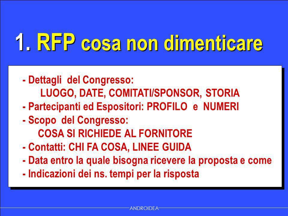 1. RFP cosa non dimenticare ANDROIDEA - Dettagli del Congresso: LUOGO, DATE, COMITATI/SPONSOR, STORIA - Partecipanti ed Espositori: PROFILO e NUMERI -