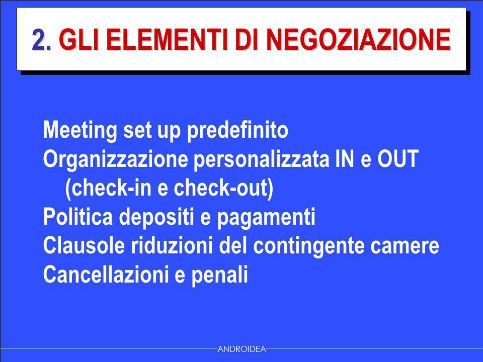 2. GLI ELEMENTI DI NEGOZIAZIONE ANDROIDEA Meeting set up predefinito Organizzazione personalizzata IN e OUT (check-in e check-out) Politica depositi e