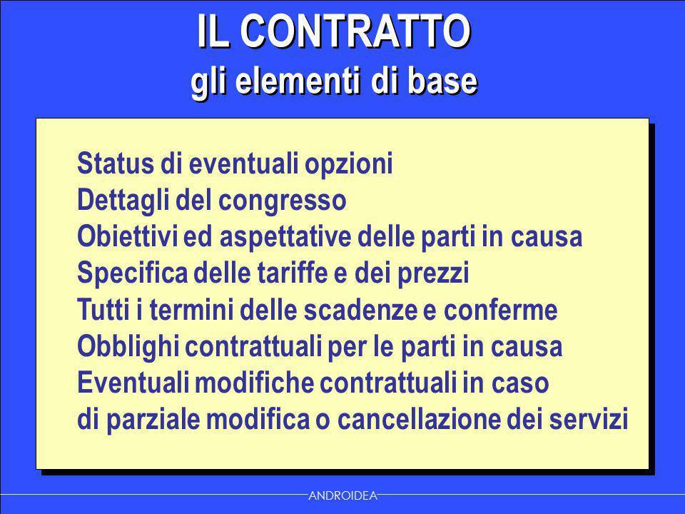 IL CONTRATTO gli elementi di base IL CONTRATTO gli elementi di base ANDROIDEA Status di eventuali opzioni Dettagli del congresso Obiettivi ed aspettat