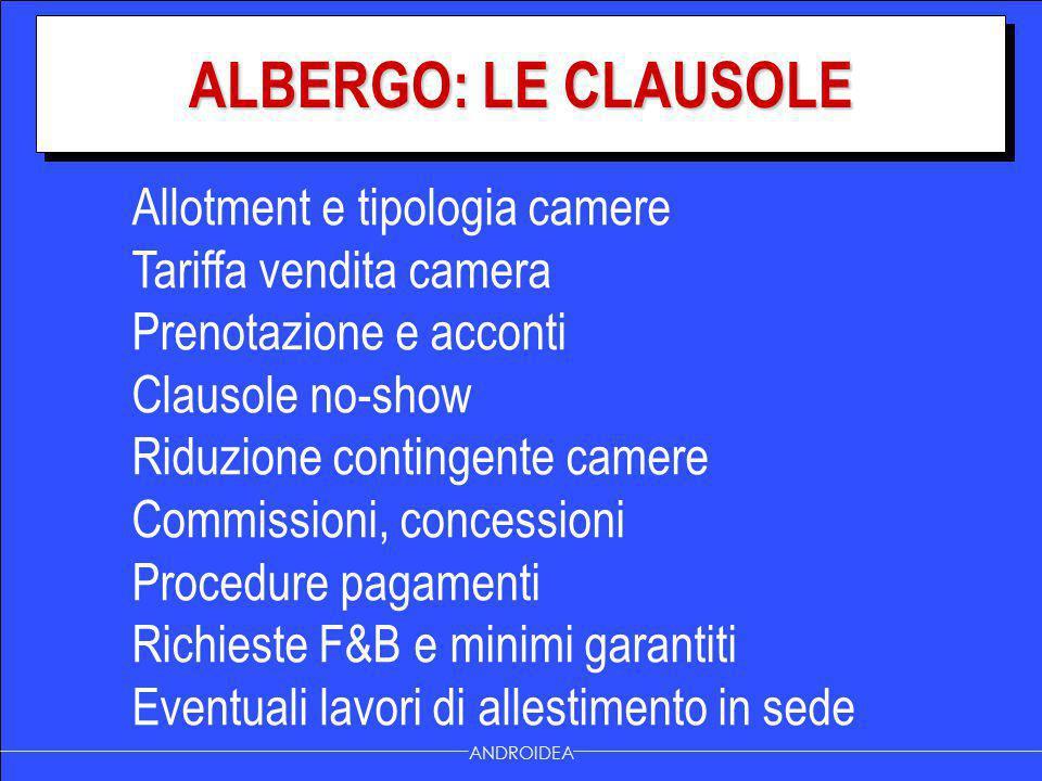 ALBERGO: LE CLAUSOLE ANDROIDEA Allotment e tipologia camere Tariffa vendita camera Prenotazione e acconti Clausole no-show Riduzione contingente camer