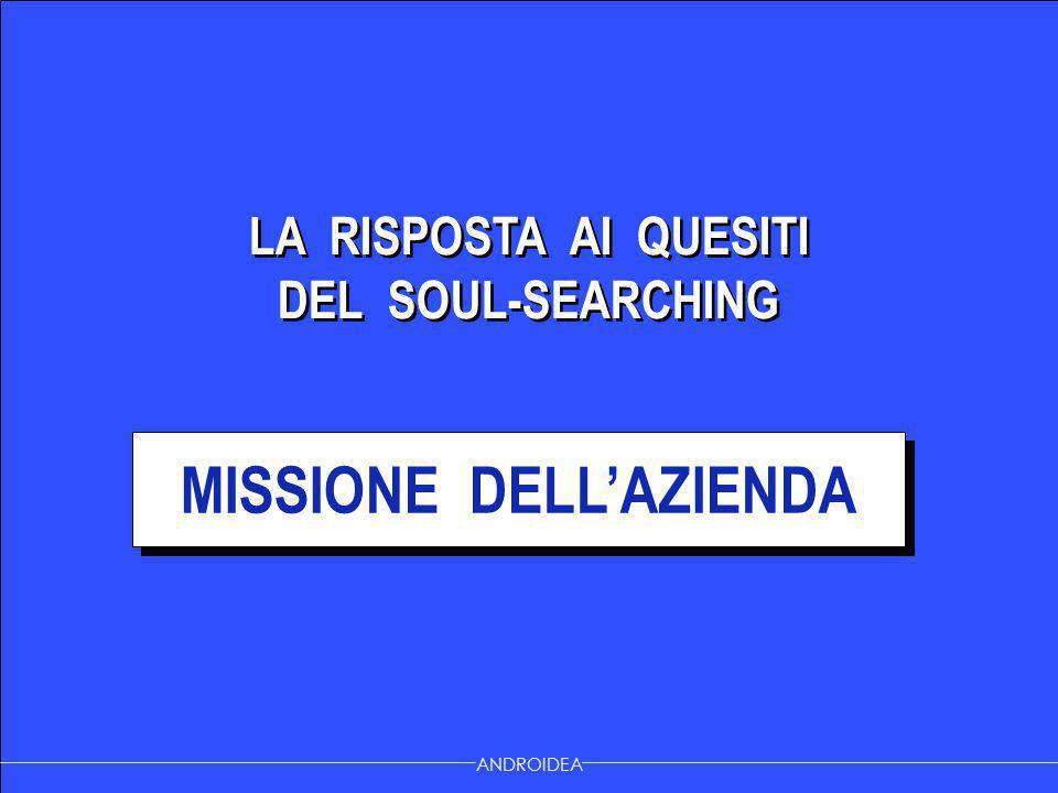 LA RISPOSTA AI QUESITI DEL SOUL-SEARCHING LA RISPOSTA AI QUESITI DEL SOUL-SEARCHING MISSIONE DELL'AZIENDA ANDROIDEA