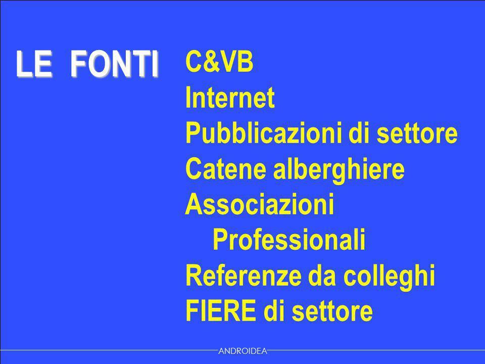 ANDROIDEA C&VB Internet Pubblicazioni di settore Catene alberghiere Associazioni Professionali Referenze da colleghi FIERE di settore LE FONTI