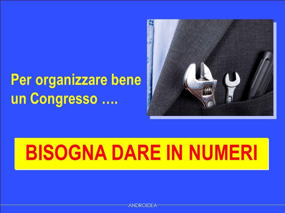 Per organizzare bene un Congresso …. BISOGNA DARE IN NUMERI ANDROIDEA