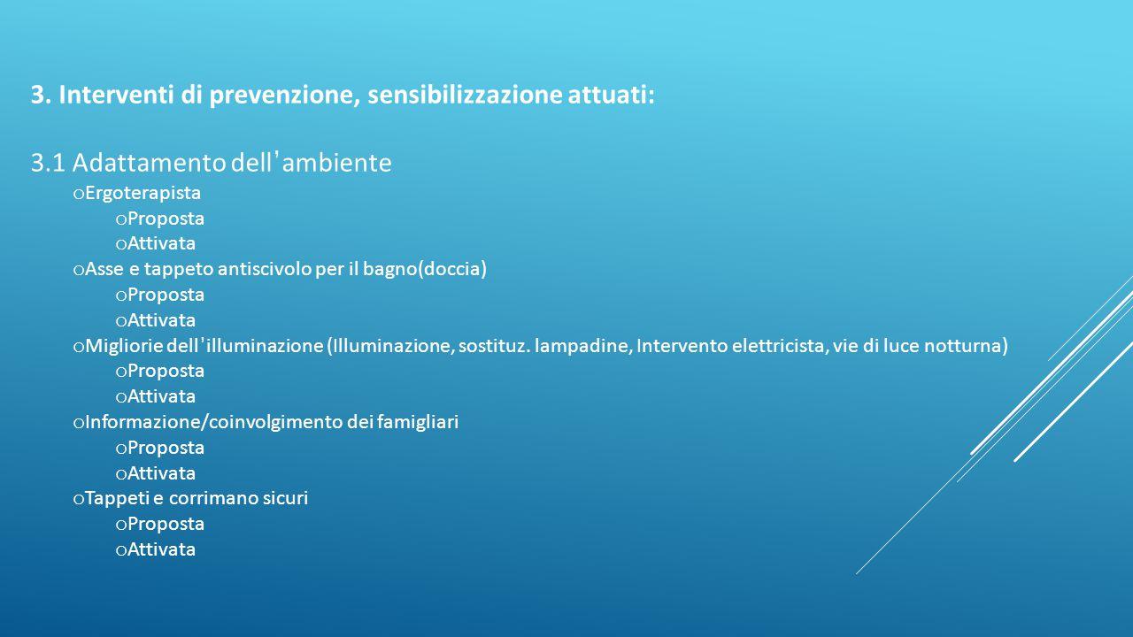 3. Interventi di prevenzione, sensibilizzazione attuati: 3.1 Adattamento dell ' ambiente o Ergoterapista o Proposta o Attivata o Asse e tappeto antisc
