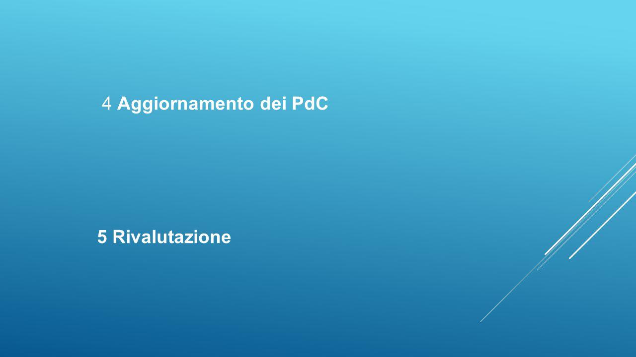 4 Aggiornamento dei PdC 5 Rivalutazione