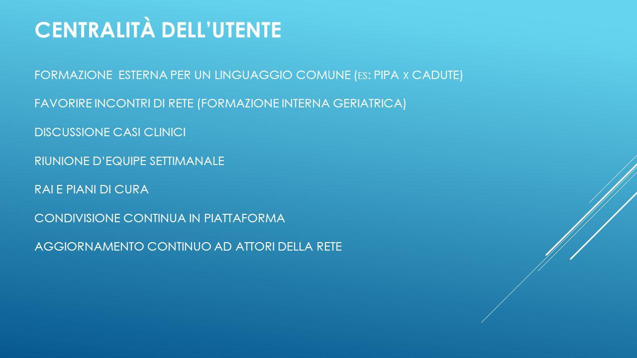 CENTRALITÀ DELL'UTENTE FORMAZIONE ESTERNA PER UN LINGUAGGIO COMUNE ( ES : PIPA X CADUTE) FAVORIRE INCONTRI DI RETE (FORMAZIONE INTERNA GERIATRICA) DIS