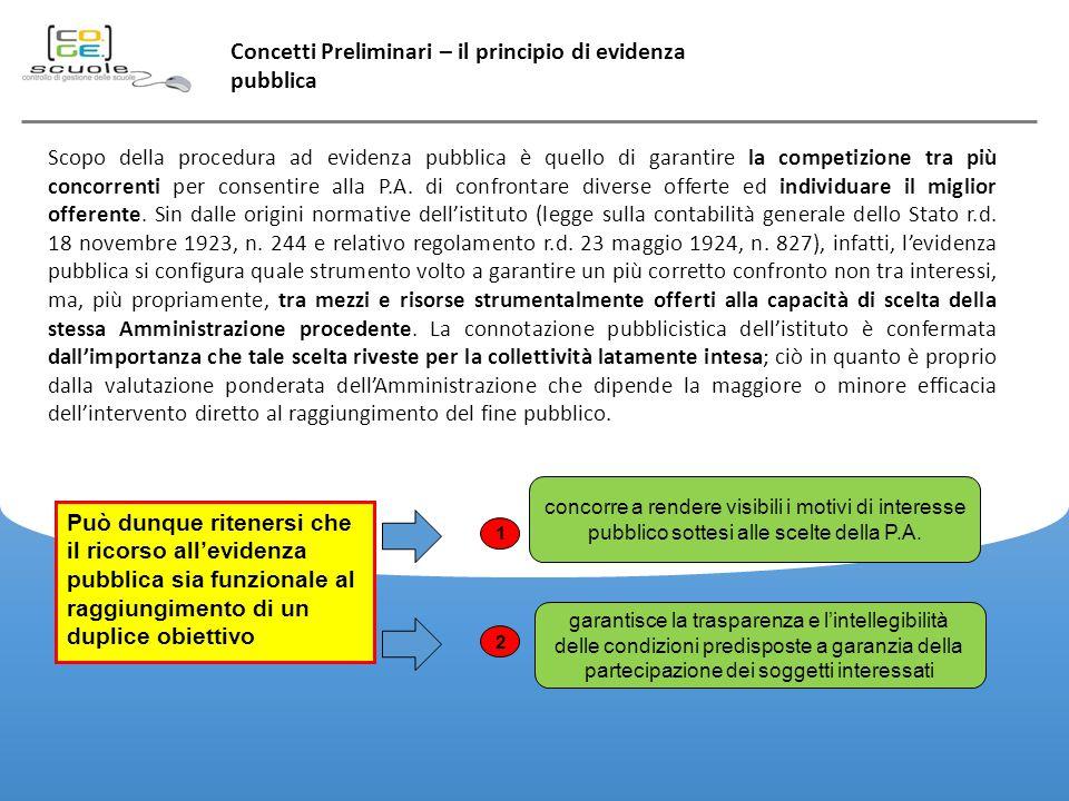 Scopo della procedura ad evidenza pubblica è quello di garantire la competizione tra più concorrenti per consentire alla P.A.