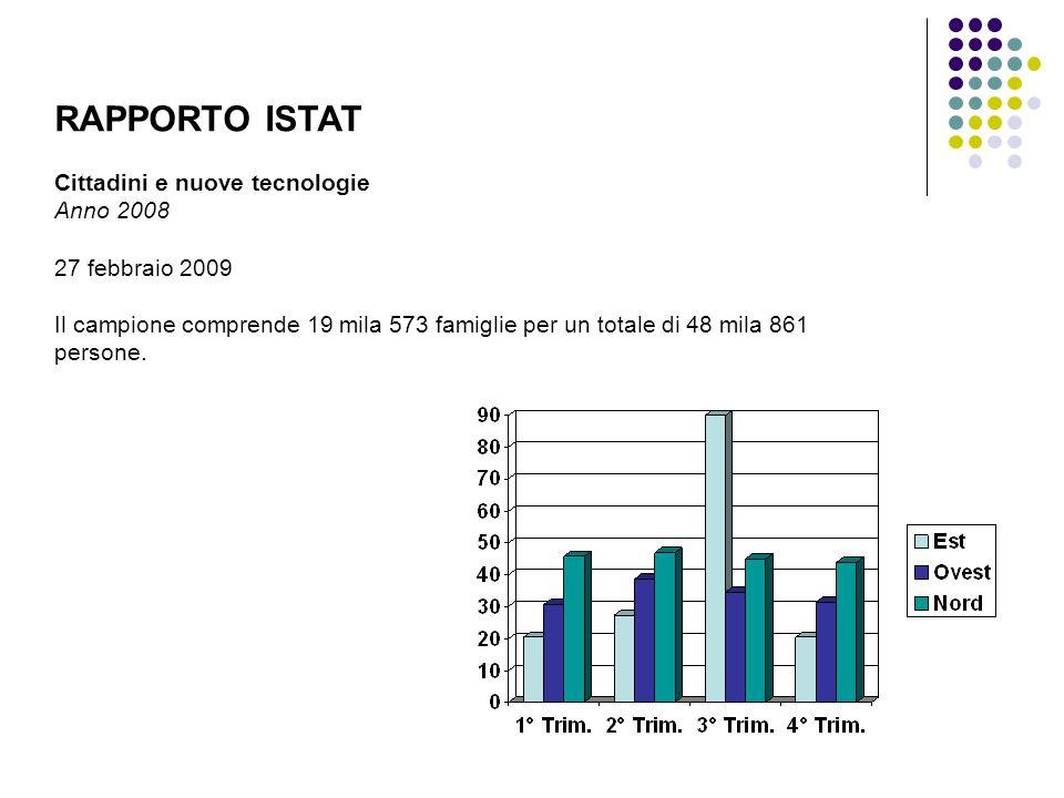 RAPPORTO ISTAT Cittadini e nuove tecnologie Anno 2008 27 febbraio 2009 Il campione comprende 19 mila 573 famiglie per un totale di 48 mila 861 persone.