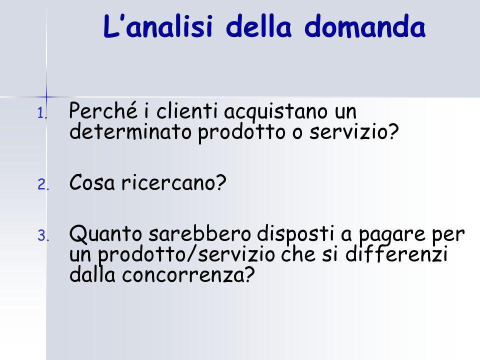 L'analisi della domanda 1. Perché i clienti acquistano un determinato prodotto o servizio? 2. Cosa ricercano? 3. Quanto sarebbero disposti a pagare pe