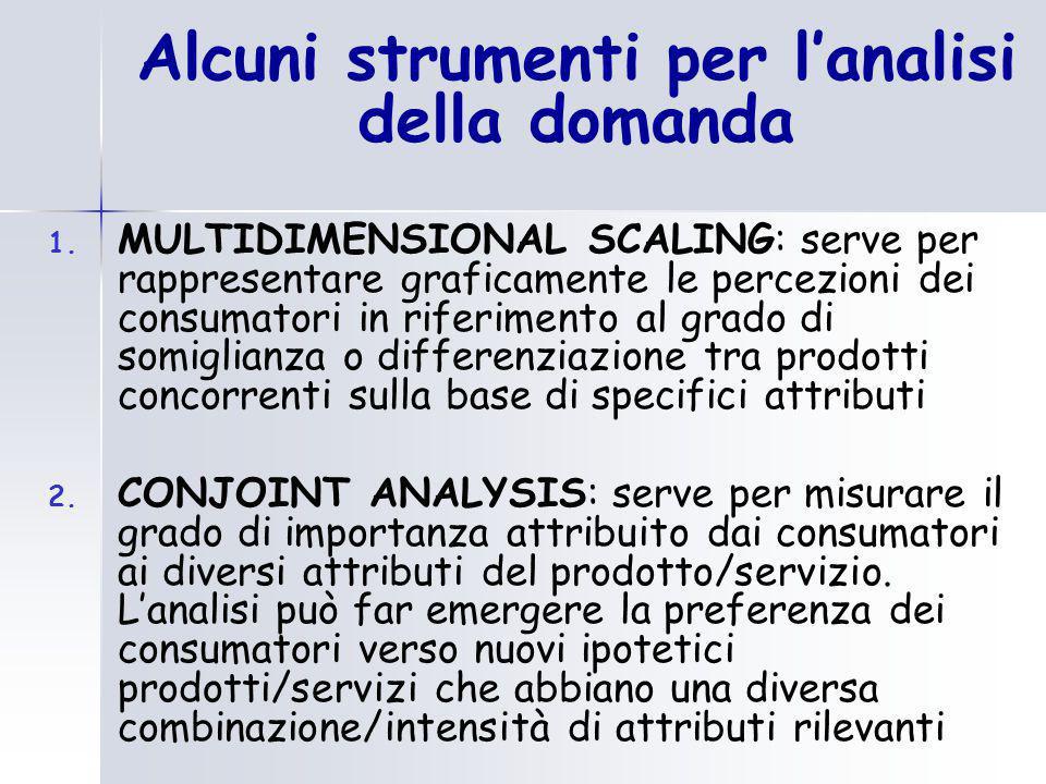 Alcuni strumenti per l'analisi della domanda 1. MULTIDIMENSIONAL SCALING: serve per rappresentare graficamente le percezioni dei consumatori in riferi