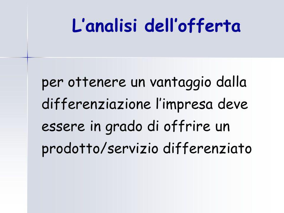 L'analisi dell'offerta per ottenere un vantaggio dalla differenziazione l'impresa deve essere in grado di offrire un prodotto/servizio differenziato