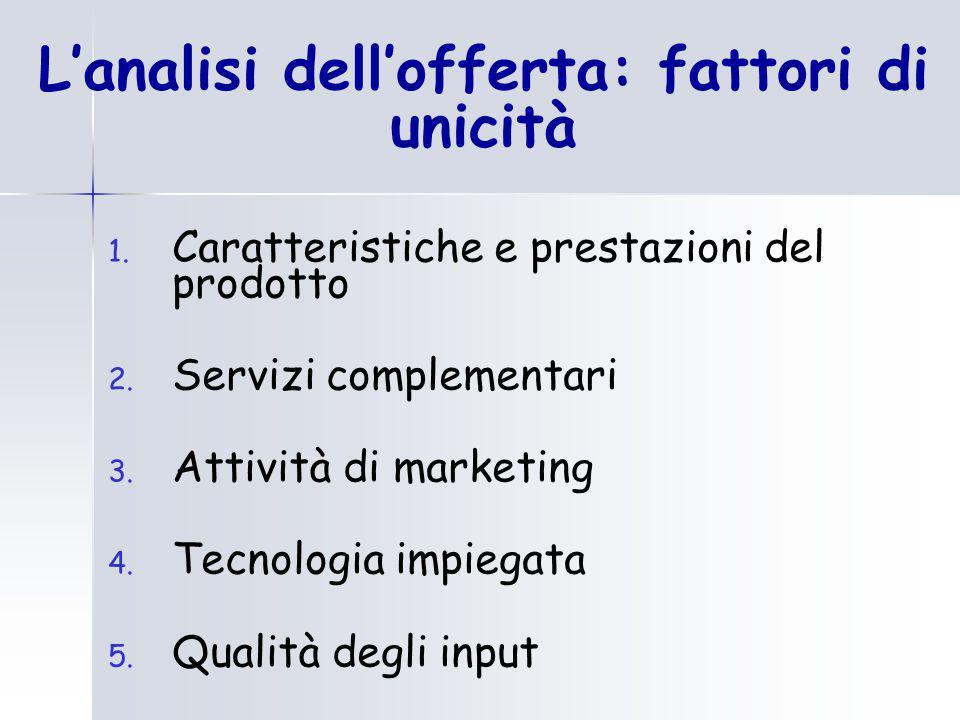 L'analisi dell'offerta: fattori di unicità 1. Caratteristiche e prestazioni del prodotto 2. Servizi complementari 3. Attività di marketing 4. Tecnolog