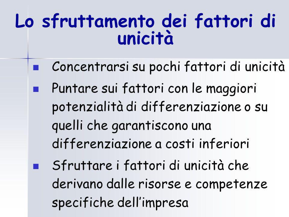Lo sfruttamento dei fattori di unicità Concentrarsi su pochi fattori di unicità Puntare sui fattori con le maggiori potenzialità di differenziazione o