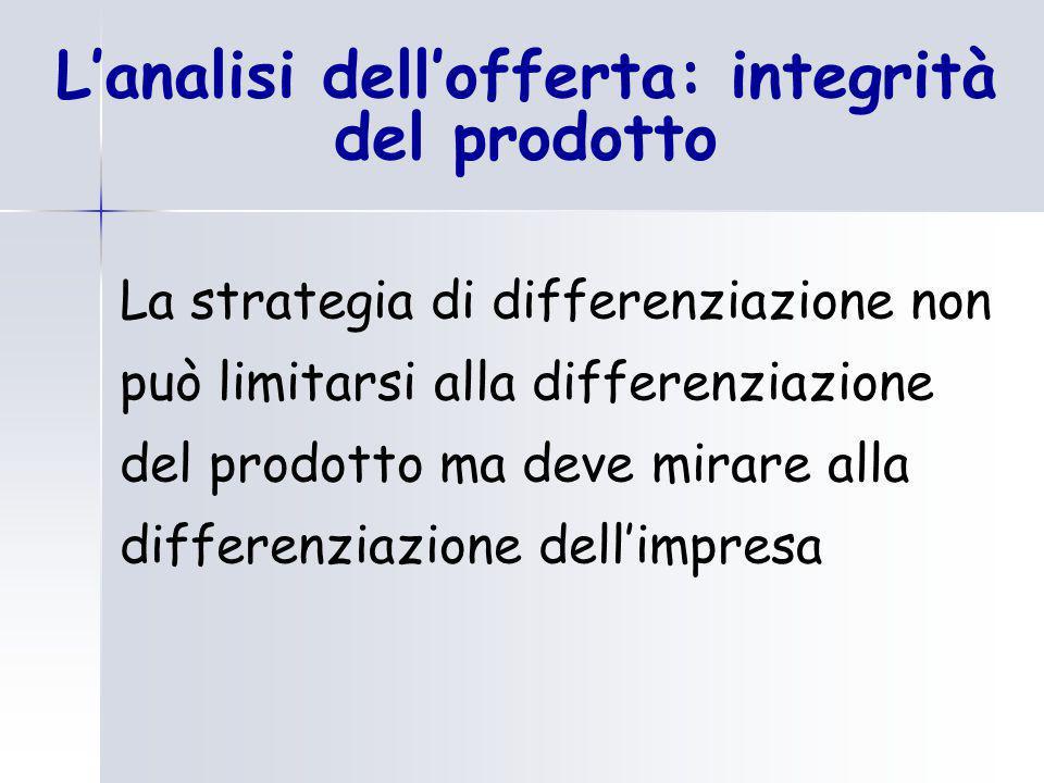 L'analisi dell'offerta: integrità del prodotto La strategia di differenziazione non può limitarsi alla differenziazione del prodotto ma deve mirare alla differenziazione dell'impresa