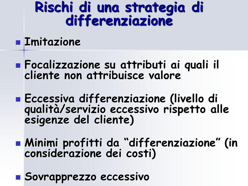 Rischi di una strategia di differenziazione Imitazione Imitazione Focalizzazione su attributi ai quali il cliente non attribuisce valore Focalizzazione su attributi ai quali il cliente non attribuisce valore Eccessiva differenziazione (livello di qualità/servizio eccessivo rispetto alle esigenze del cliente) Eccessiva differenziazione (livello di qualità/servizio eccessivo rispetto alle esigenze del cliente) Minimi profitti da differenziazione (in considerazione dei costi) Minimi profitti da differenziazione (in considerazione dei costi) Sovrapprezzo eccessivo Sovrapprezzo eccessivo