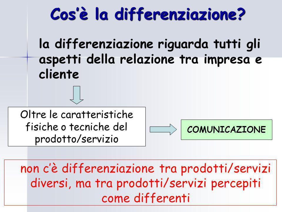 Cos'è la differenziazione? la differenziazione riguarda tutti gli aspetti della relazione tra impresa e cliente Oltre le caratteristiche fisiche o tec