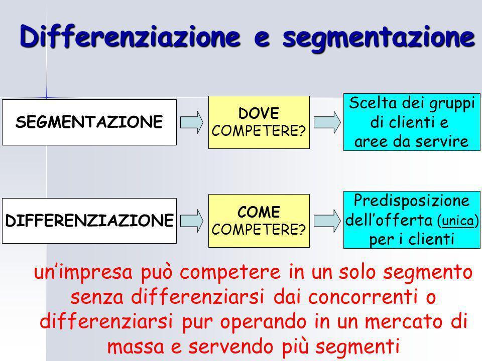 Differenziazione e segmentazione DIFFERENZIAZIONE COME COMPETERE? Predisposizione dell'offerta (unica) per i clienti SEGMENTAZIONE DOVE COMPETERE? Sce