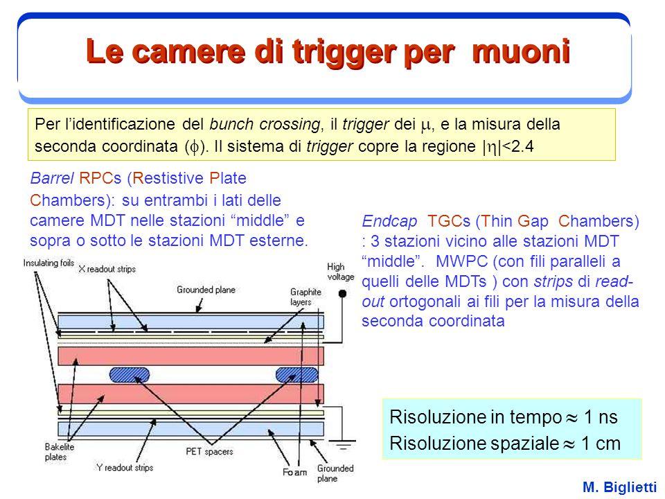 """M. Biglietti Le camere di trigger per muoni Barrel RPCs (Restistive Plate Chambers): su entrambi i lati delle camere MDT nelle stazioni """"middle"""" e sop"""