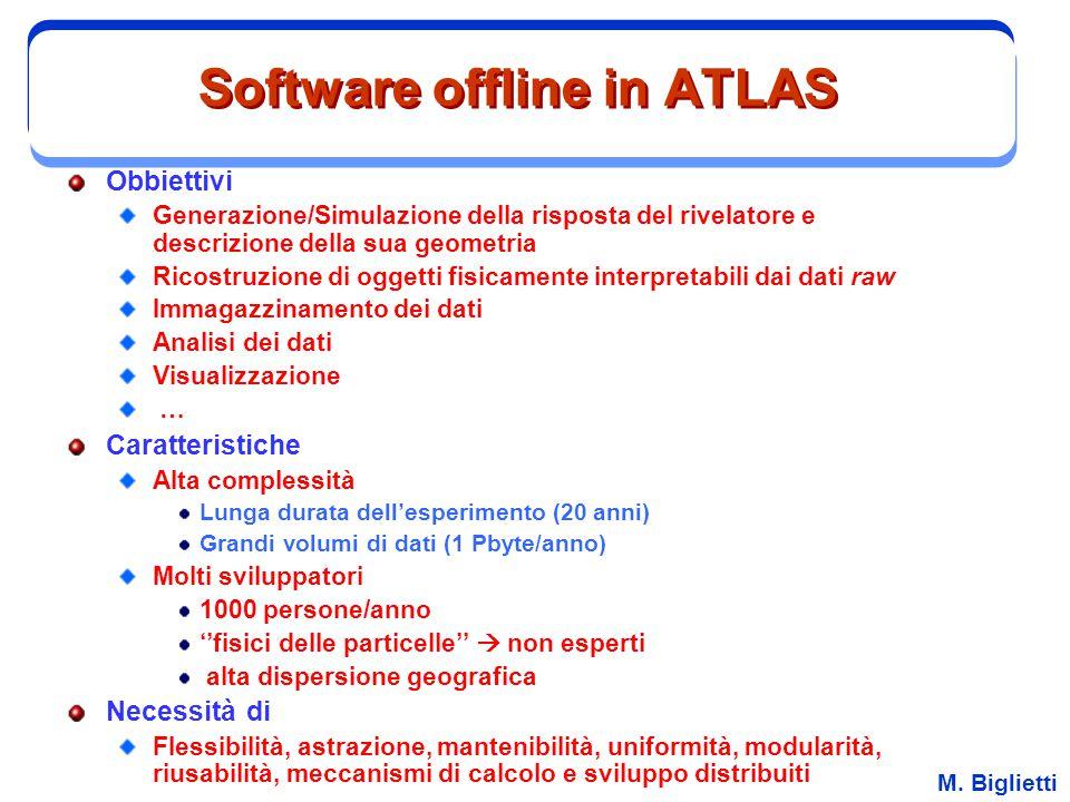 M. Biglietti Software offline in ATLAS Obbiettivi Generazione/Simulazione della risposta del rivelatore e descrizione della sua geometria Ricostruzion